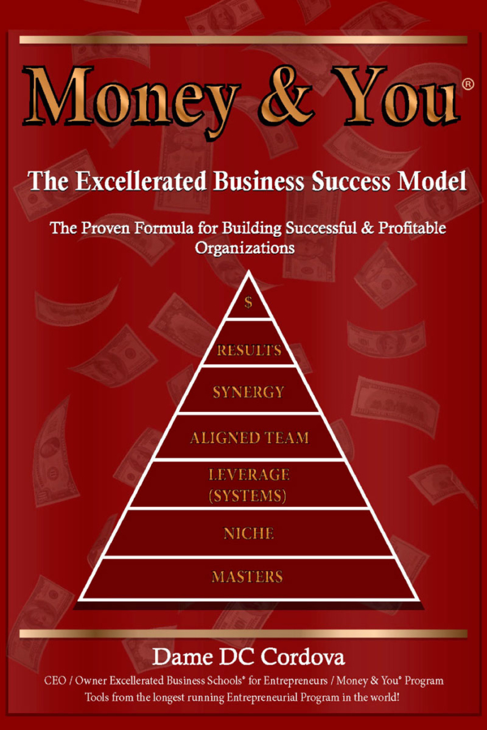 Business Success Model